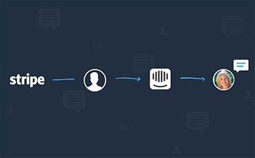 Stripe and Intercom integration hero image