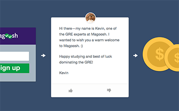 Magoosh customer onboarding experiment message