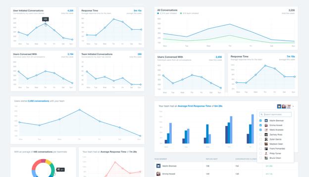 Concept development of Team Inbox Insights