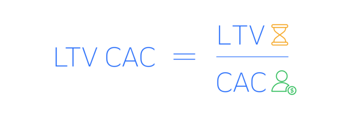 How to calculate LTV/CAC