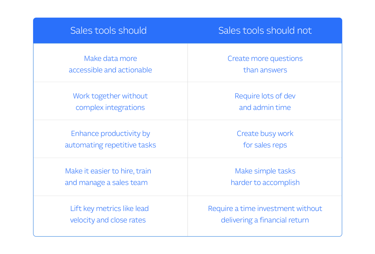Sales tools framework