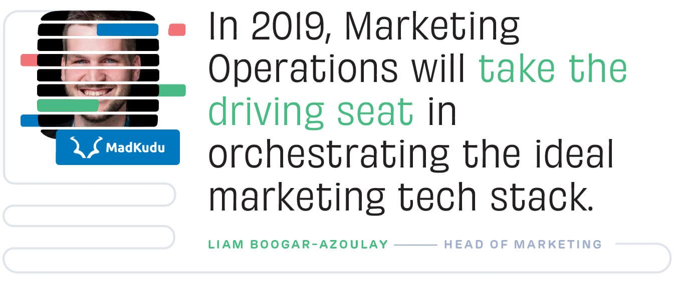 In 2019, Marketing Operations will take the driving seat. Liam Boogar-Azoulay, MadKudu