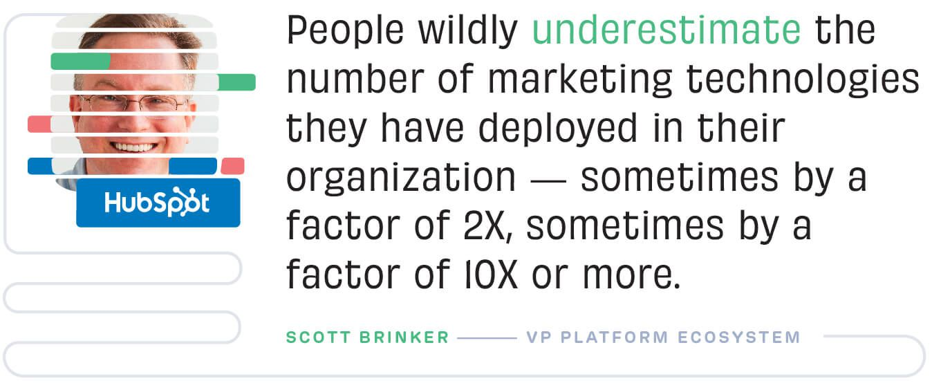 People wildly underestimate the number of marketing technologies they have deployed in their organization. Scott Brinker, Hubspot