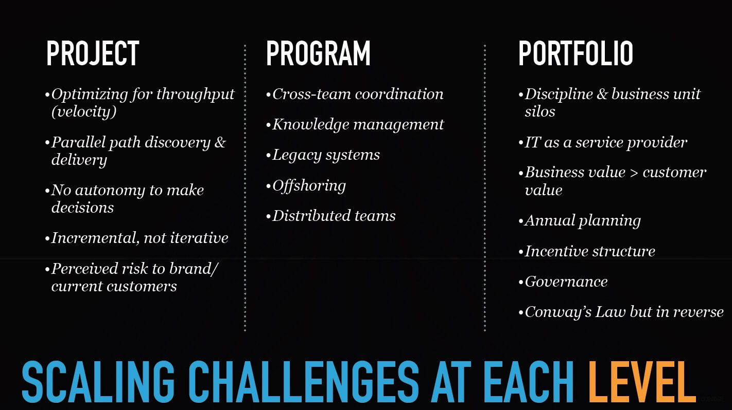 Jeff Gothelf on scaling challenges