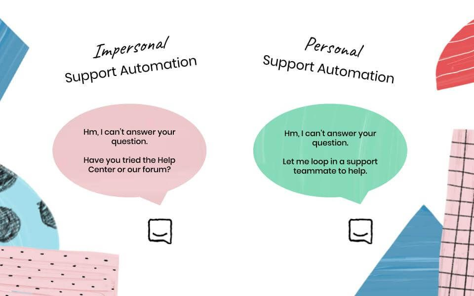 support automation examples