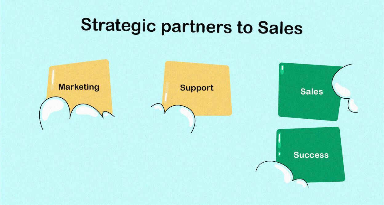 Customer success team as strategic partners to sales