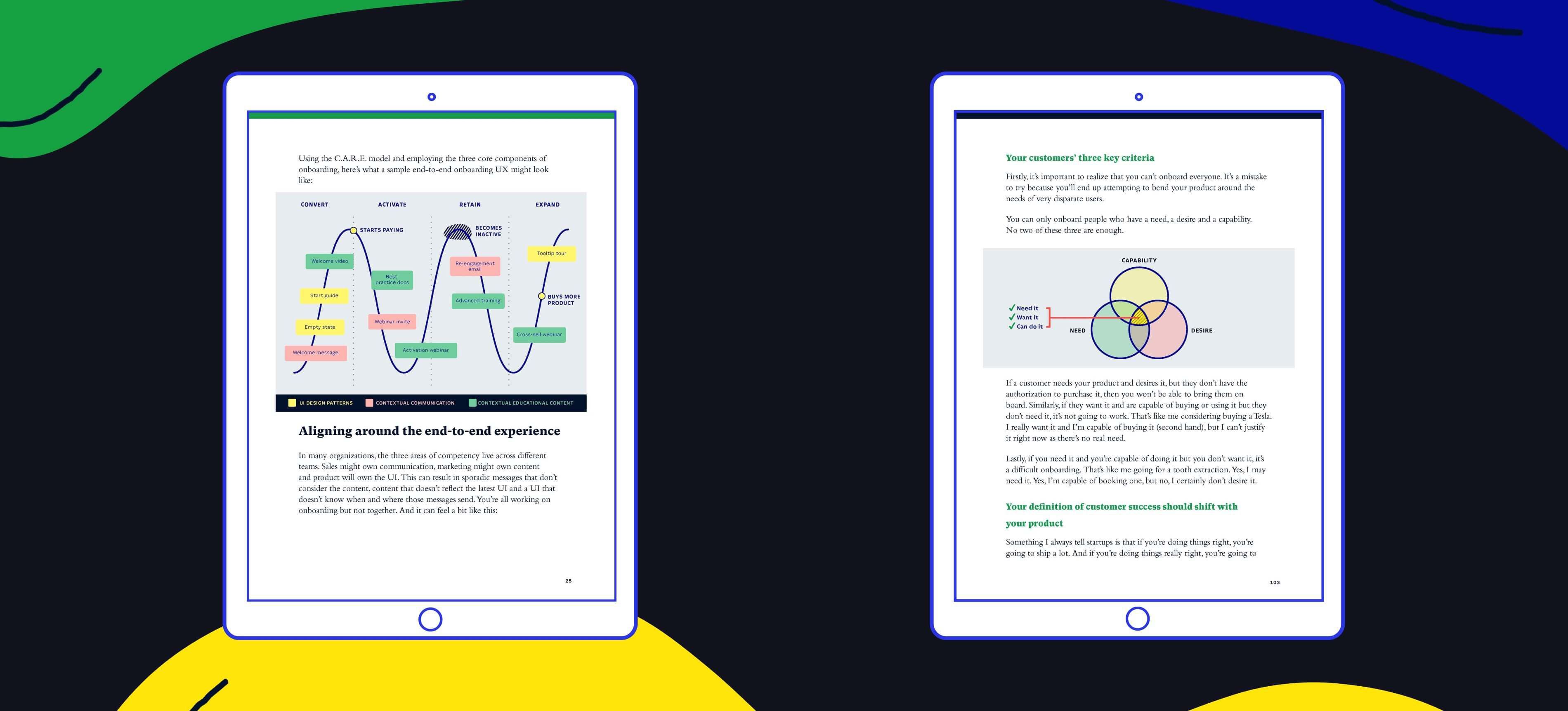 Intercom on Onboarding - book pages