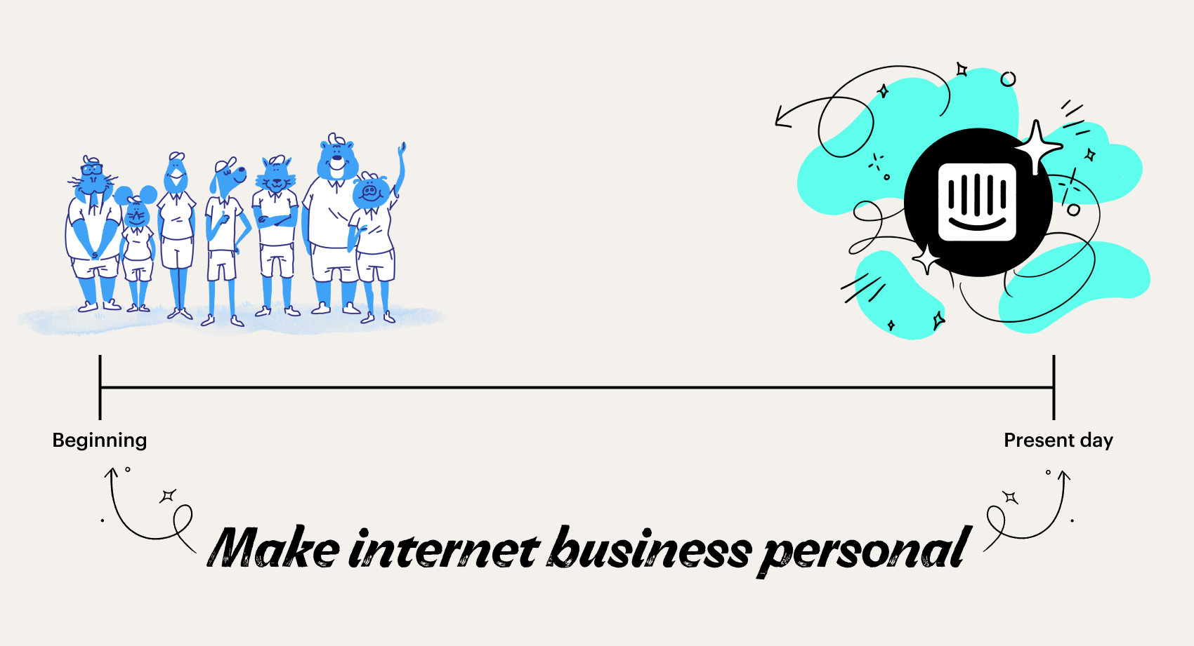 Beginning - present day. Make internet business personal.