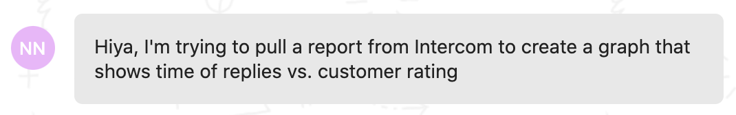 Custom reports customer feedback