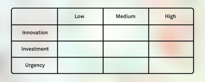 Team alignment framework table 1