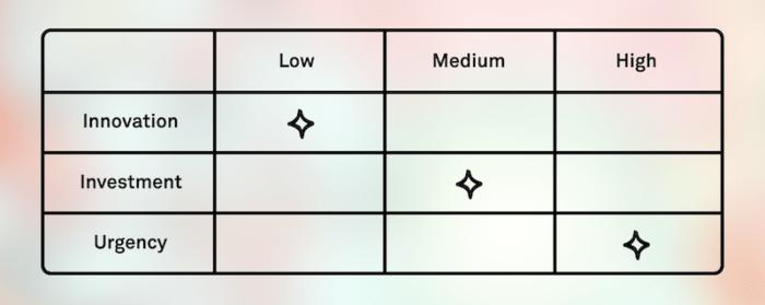 team alignment framework example 2