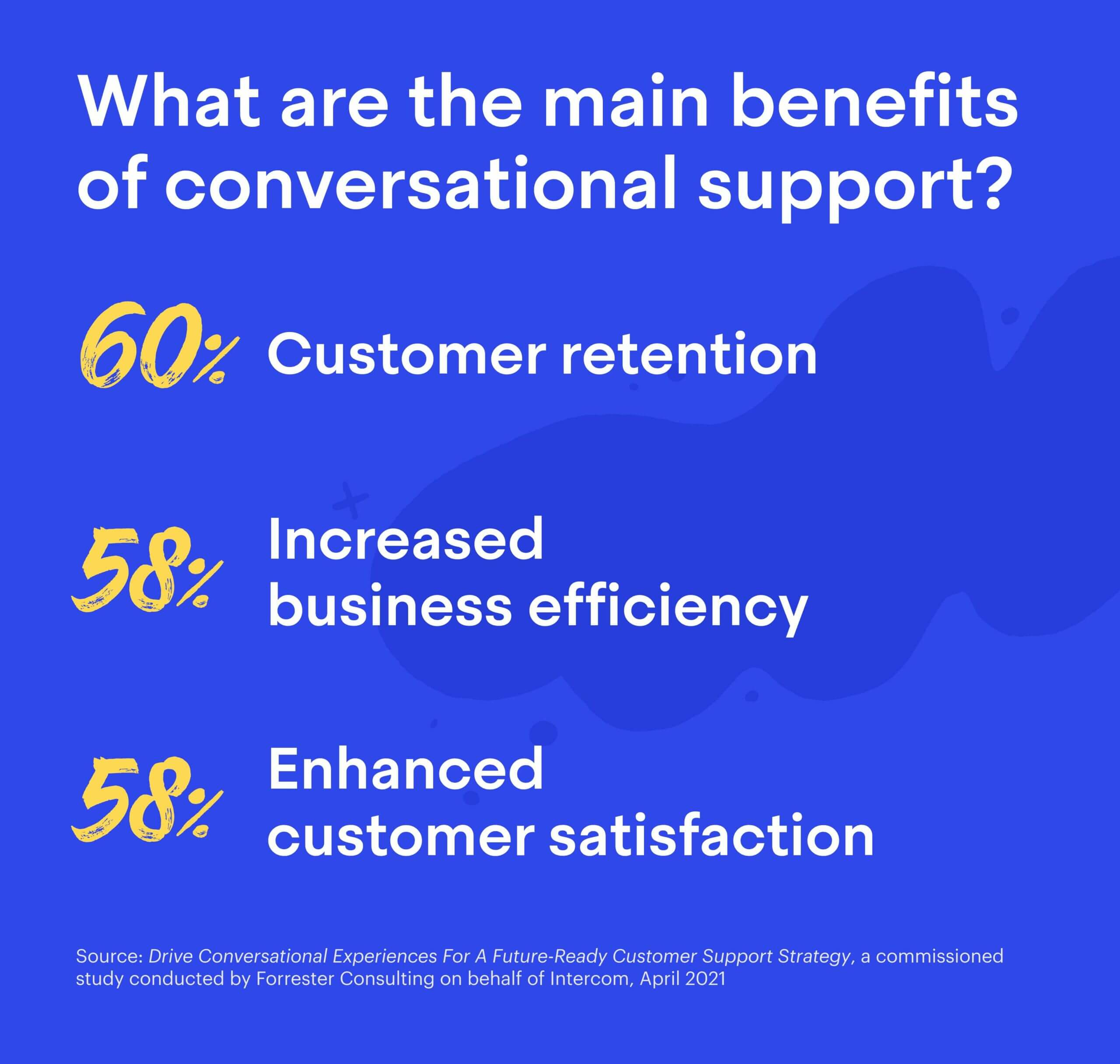 What are the main benefits of conversational support?